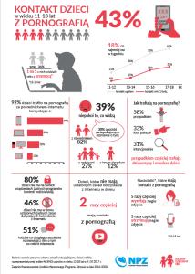Kontakt-dzieci-z-pornografią_infografika-final